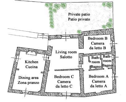 plan of Casa da Guardia tuscany villas for rent